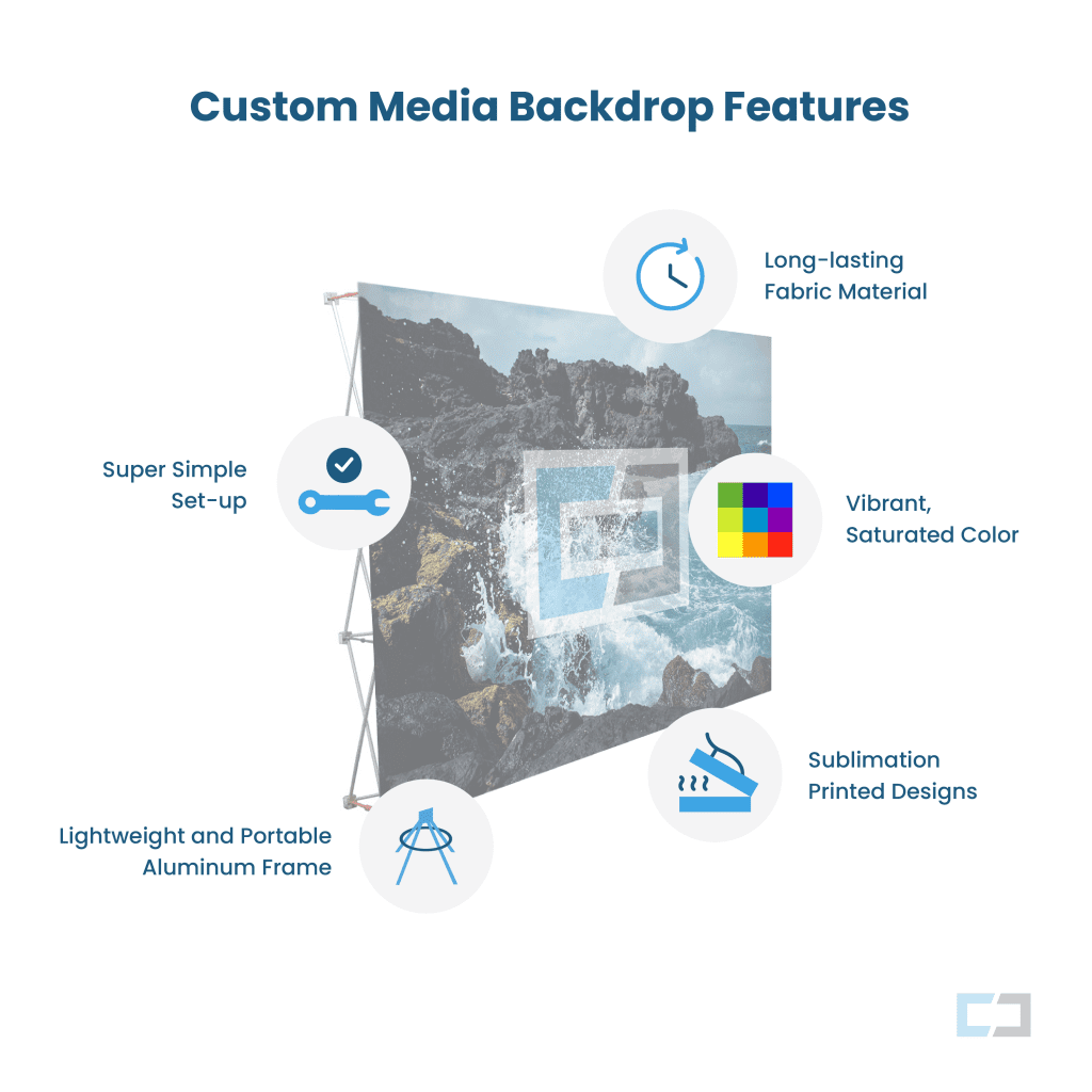 custom media backdrop features