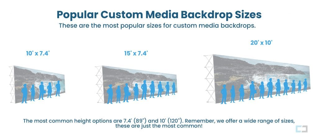 custom media backdrop sizes