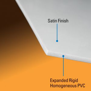 Anatomy of Sintra Board Material