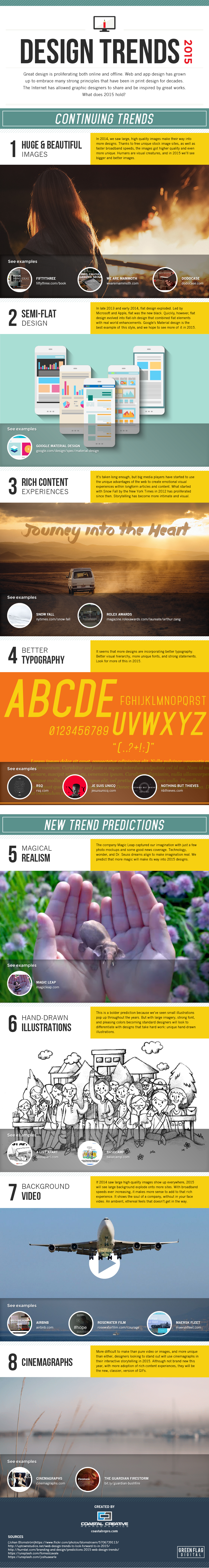 infographic of 2015 design trends