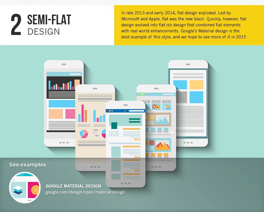 semi-flat design trends for 2015 image