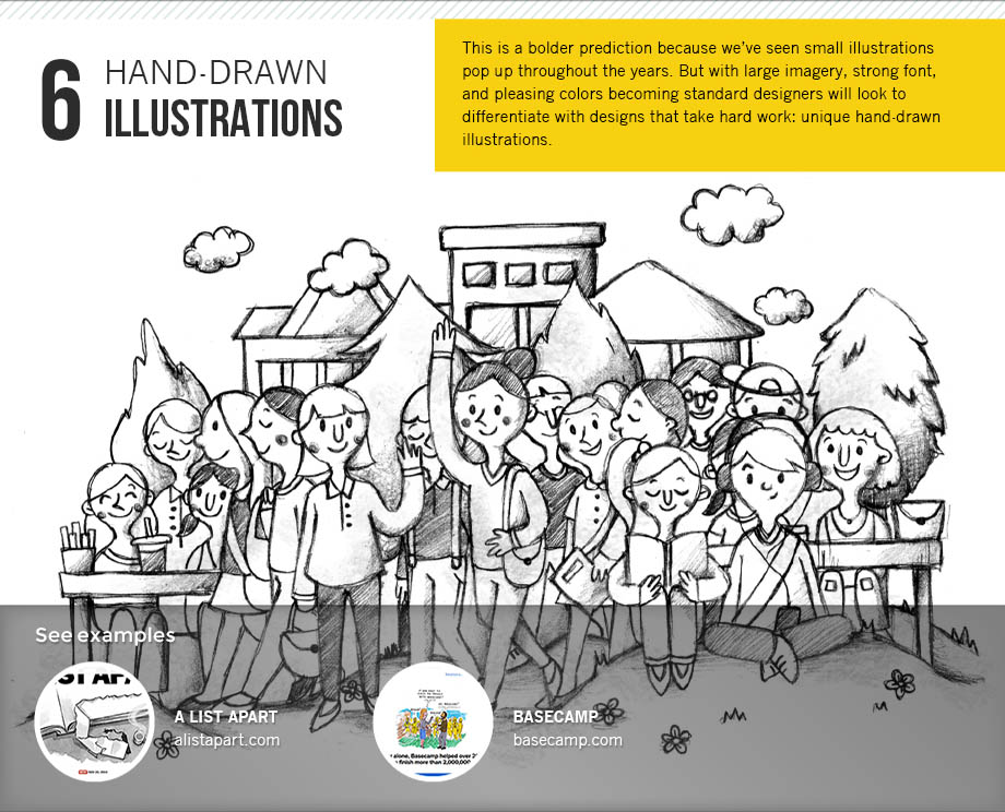 Hand drawn illustrations are a 2015 design trend.