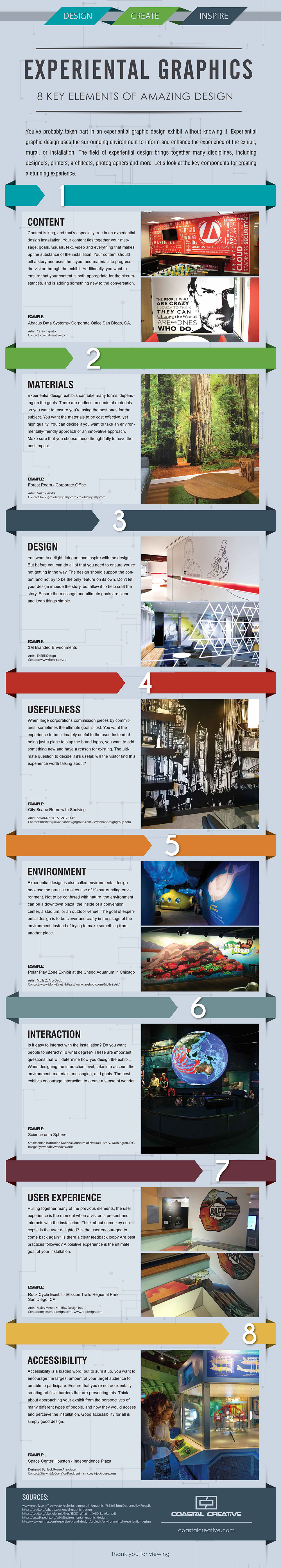 Experiential Graphics Infographic