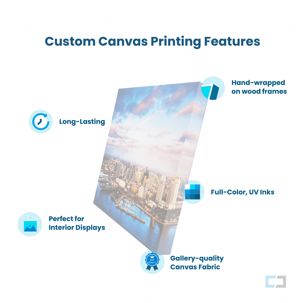 Custom Canvas Printing Features