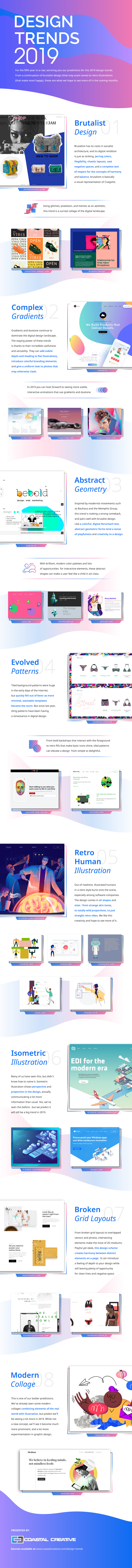 [Infographic] 2019 Website Design Trends