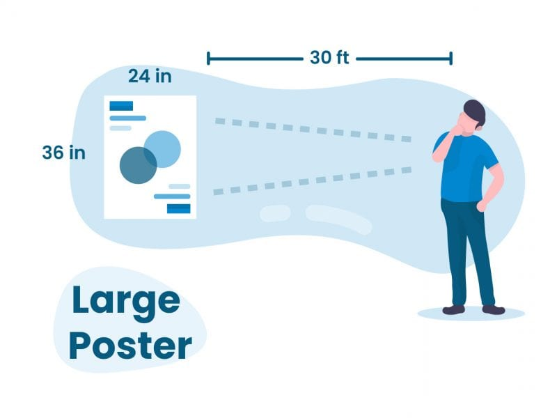 large poster size
