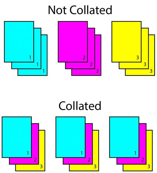 collated vs not collated printing
